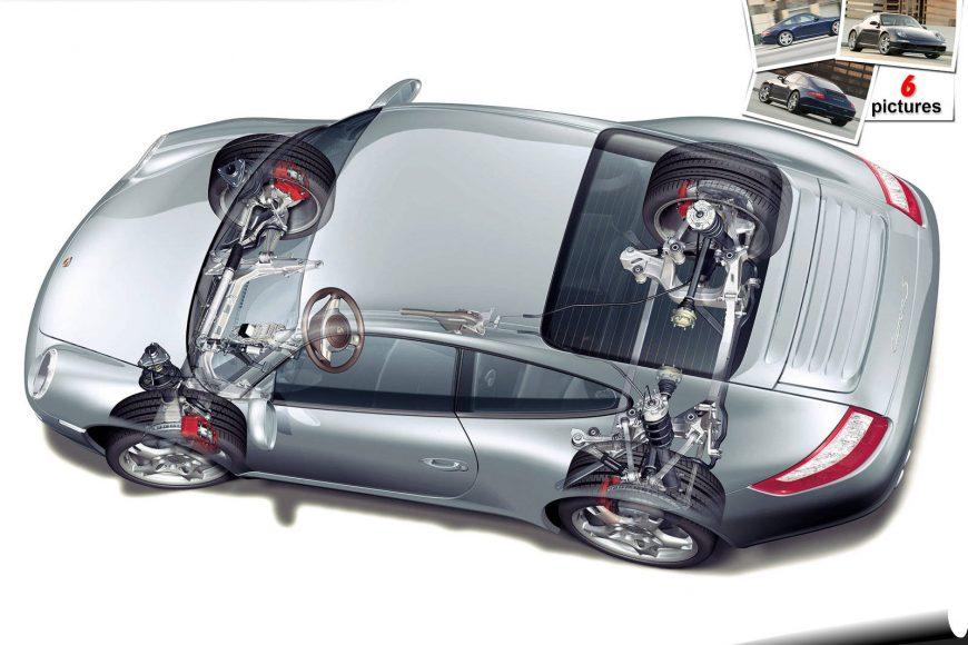 Техническое обслуживание Porsche