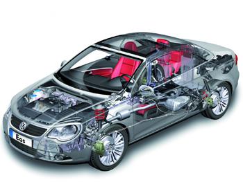 Ходовая часть Volkswagen: диагностика и ремонт