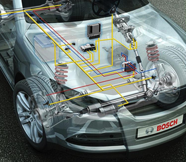 Система динамической стабилизации авто
